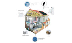 Representação de circuito de águas quentes sanitárias